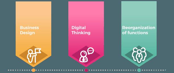 transformacion-digital-icons-eng