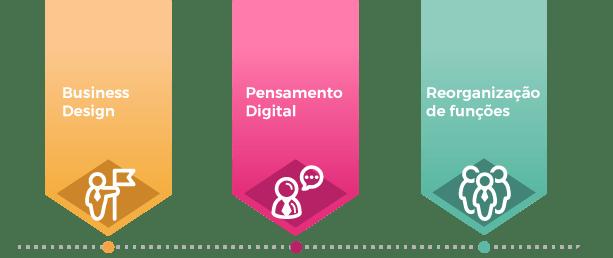 transformacion-digital-icons-pt