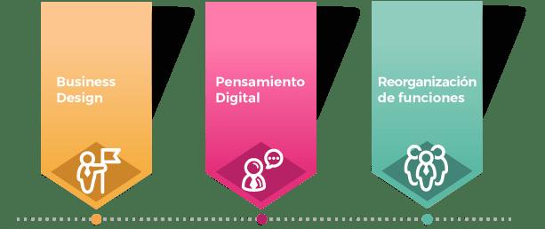 transformacion-digital-icons