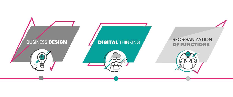 transformacion-digital-icons.png