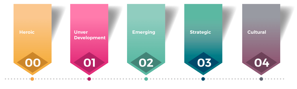 innovacion-icon-eng
