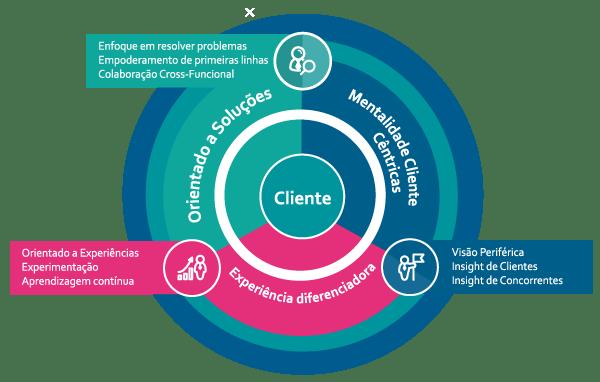 client-centricity-icon.-pt
